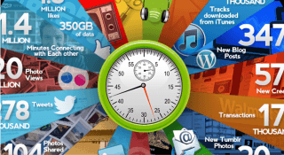 what happens in just ONE minute on the internet